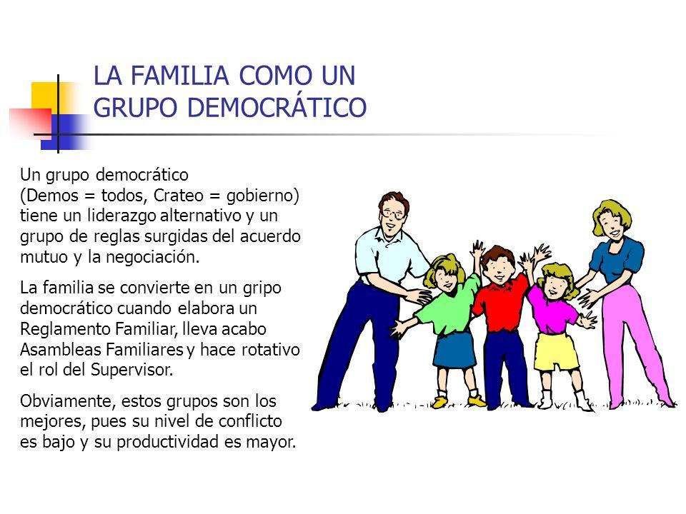 LA FAMILIA COMO UN GRUPO DEMOCRÁTICO Un grupo democrático (Demos = todos, Crateo = gobierno) tiene un liderazgo alternativo y un grupo de reglas surgi