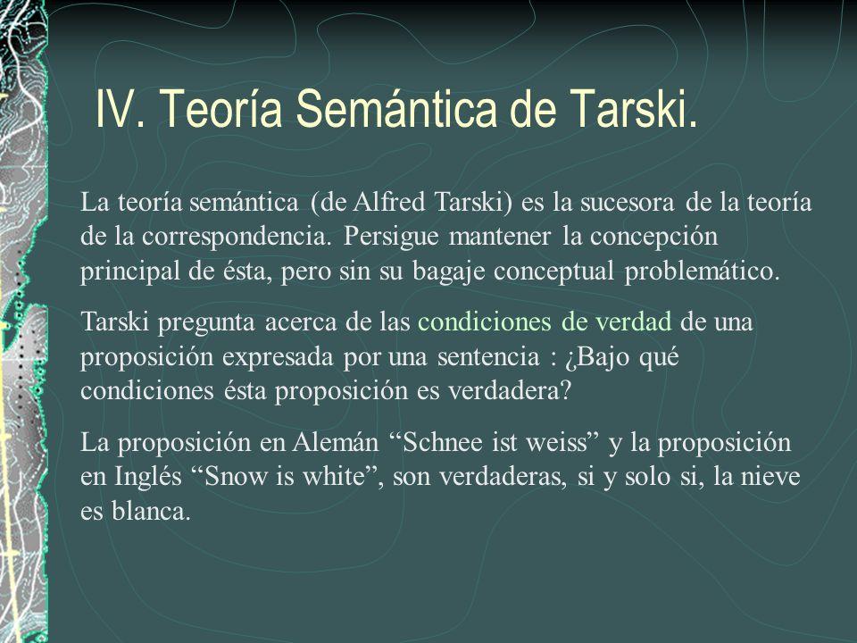IV. Teoría Semántica de Tarski. La teoría semántica (de Alfred Tarski) es la sucesora de la teoría de la correspondencia. Persigue mantener la concepc