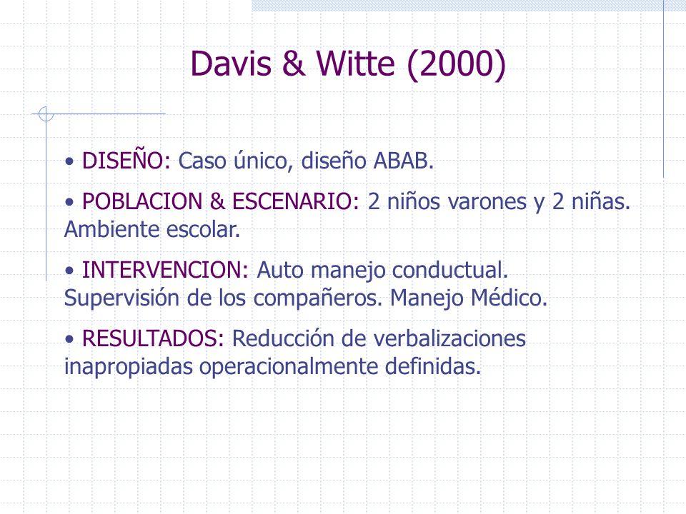 Davis & Witte (2000) DISEÑO: Caso único, diseño ABAB. POBLACION & ESCENARIO: 2 niños varones y 2 niñas. Ambiente escolar. INTERVENCION: Auto manejo co