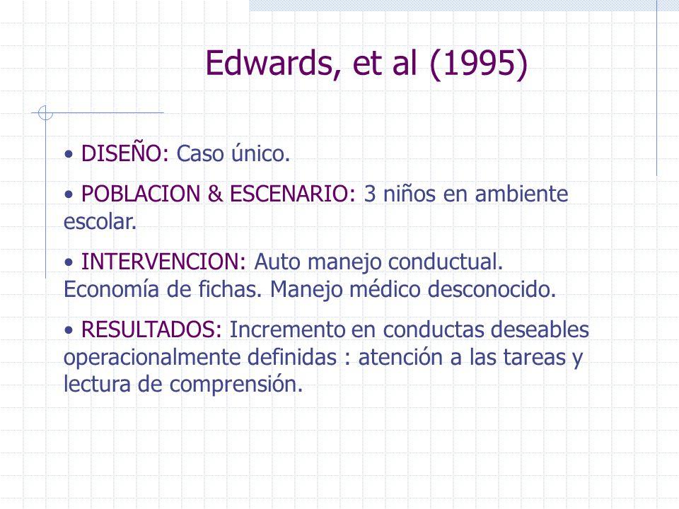 Edwards, et al (1995) DISEÑO: Caso único. POBLACION & ESCENARIO: 3 niños en ambiente escolar. INTERVENCION: Auto manejo conductual. Economía de fichas