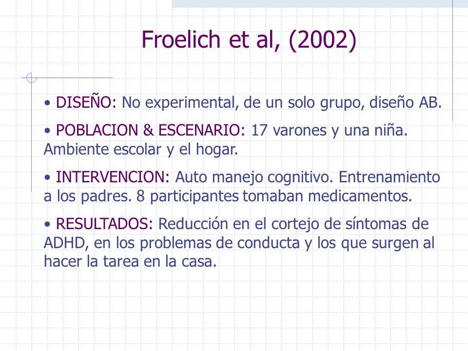 Froelich et al, (2002) DISEÑO: No experimental, de un solo grupo, diseño AB. POBLACION & ESCENARIO: 17 varones y una niña. Ambiente escolar y el hogar