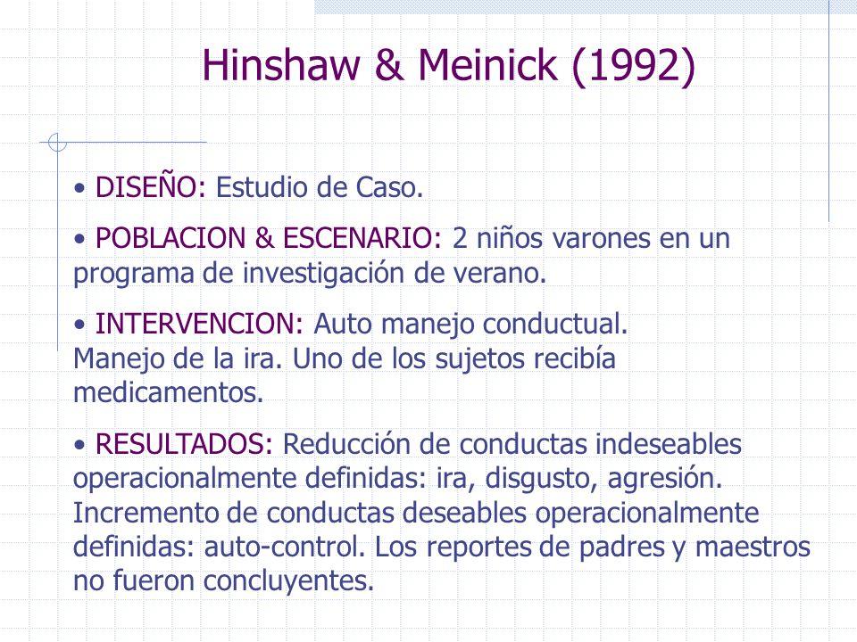 Hinshaw & Meinick (1992) DISEÑO: Estudio de Caso. POBLACION & ESCENARIO: 2 niños varones en un programa de investigación de verano. INTERVENCION: Auto