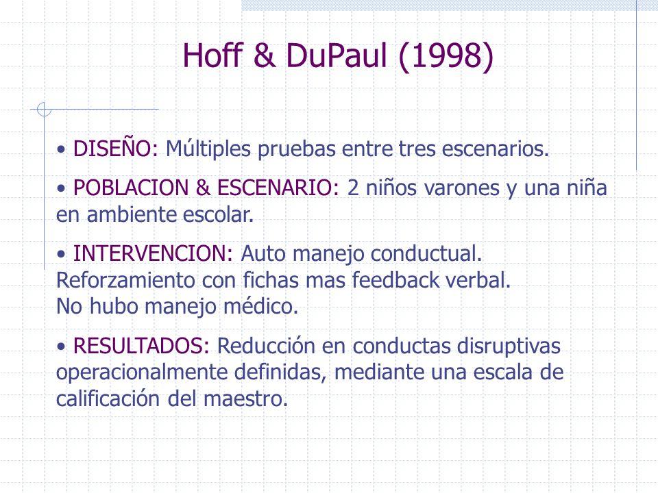 Hoff & DuPaul (1998) DISEÑO: Múltiples pruebas entre tres escenarios. POBLACION & ESCENARIO: 2 niños varones y una niña en ambiente escolar. INTERVENC