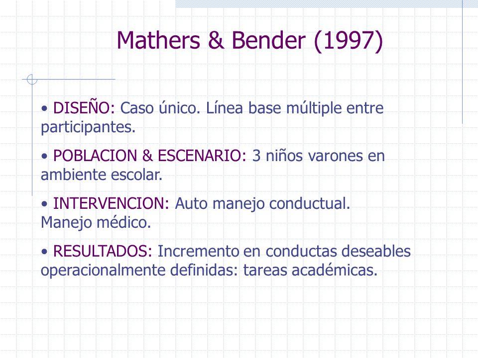 Mathers & Bender (1997) DISEÑO: Caso único. Línea base múltiple entre participantes. POBLACION & ESCENARIO: 3 niños varones en ambiente escolar. INTER