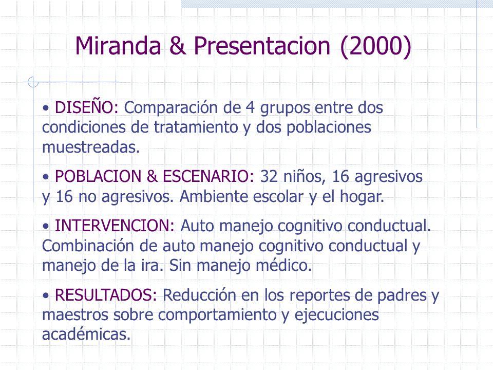 Miranda & Presentacion (2000) DISEÑO: Comparación de 4 grupos entre dos condiciones de tratamiento y dos poblaciones muestreadas. POBLACION & ESCENARI
