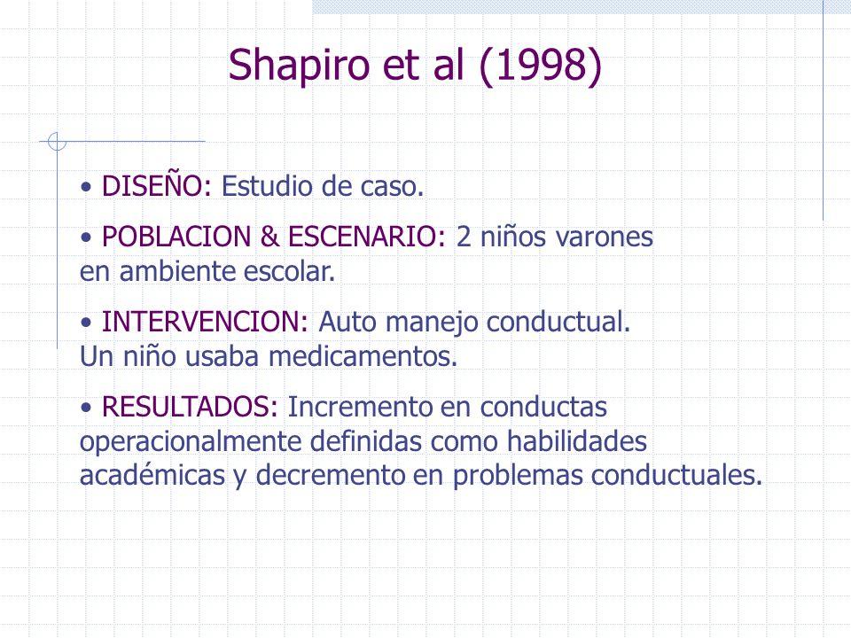 Shapiro et al (1998) DISEÑO: Estudio de caso. POBLACION & ESCENARIO: 2 niños varones en ambiente escolar. INTERVENCION: Auto manejo conductual. Un niñ