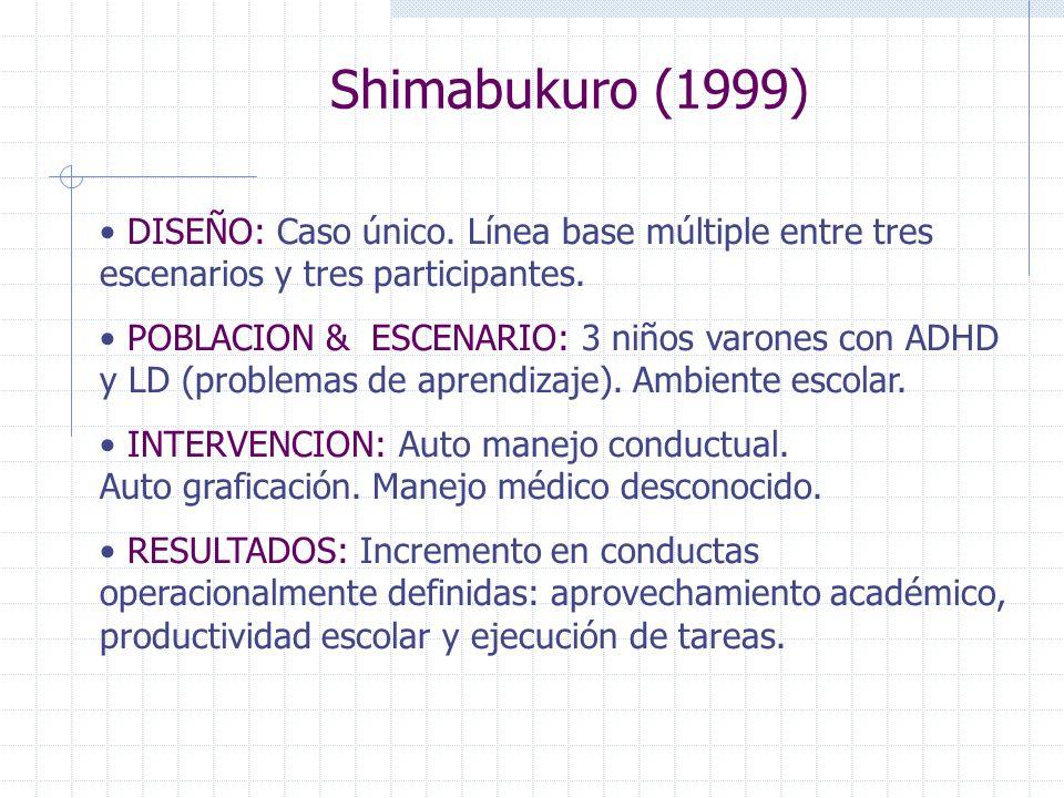 Shimabukuro (1999) DISEÑO: Caso único. Línea base múltiple entre tres escenarios y tres participantes. POBLACION & ESCENARIO: 3 niños varones con ADHD