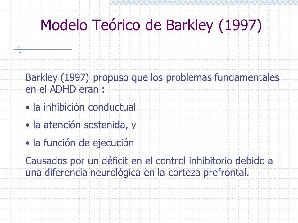 Modelo Teórico de Barkley (1997) Barkley (1997) propuso que los problemas fundamentales en el ADHD eran : la inhibición conductual la atención sosteni
