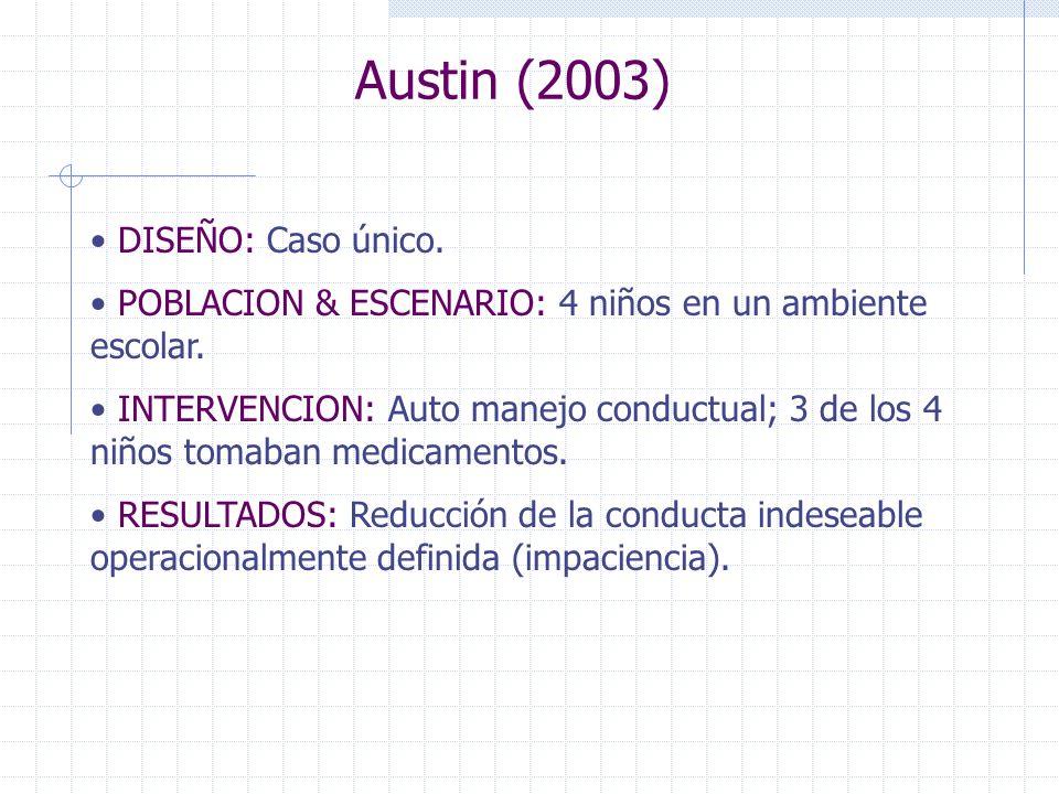 Austin (2003) DISEÑO: Caso único. POBLACION & ESCENARIO: 4 niños en un ambiente escolar. INTERVENCION: Auto manejo conductual; 3 de los 4 niños tomaba