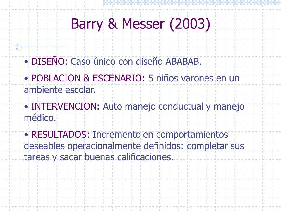 Barry & Messer (2003) DISEÑO: Caso único con diseño ABABAB. POBLACION & ESCENARIO: 5 niños varones en un ambiente escolar. INTERVENCION: Auto manejo c