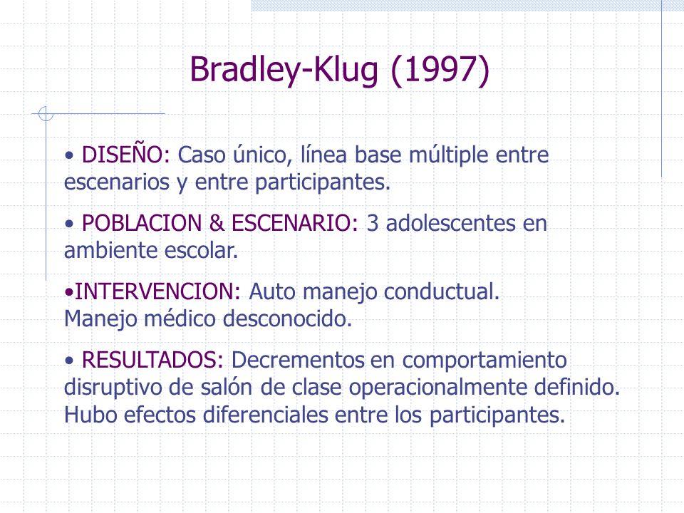 Bradley-Klug (1997) DISEÑO: Caso único, línea base múltiple entre escenarios y entre participantes. POBLACION & ESCENARIO: 3 adolescentes en ambiente