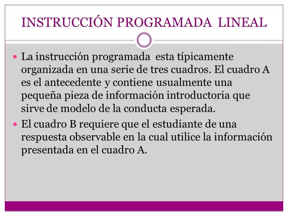 INSTRUCCIÓN PROGRAMADA LINEAL La instrucción programada esta típicamente organizada en una serie de tres cuadros. El cuadro A es el antecedente y cont