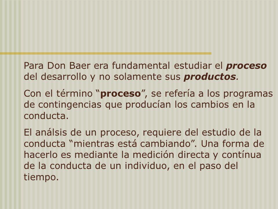 REFERENCIA : Rosales-Ruiz, Jesús D.M.Baers Developmental Psychology: Why wait.