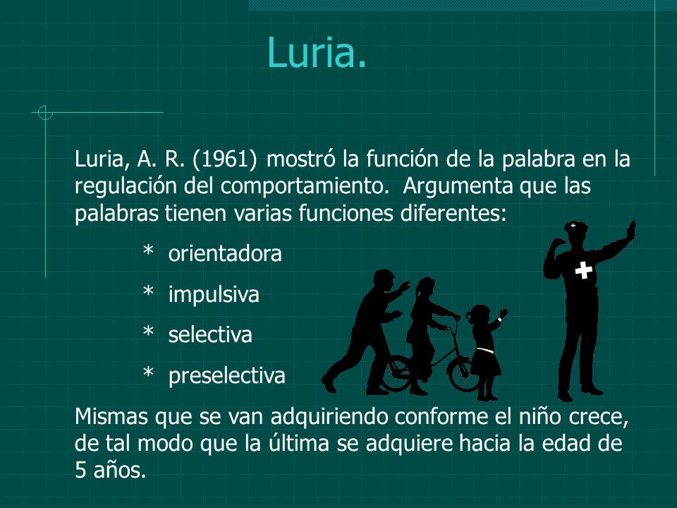 Luria. Luria, A. R. (1961) mostró la función de la palabra en la regulación del comportamiento. Argumenta que las palabras tienen varias funciones dif