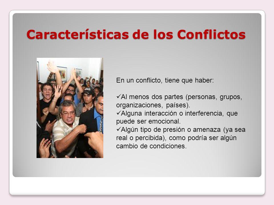 El Ciclo del Conflicto Desarrollo de Tensión AjusteDilema del Rol Confrontación Acción Injusta