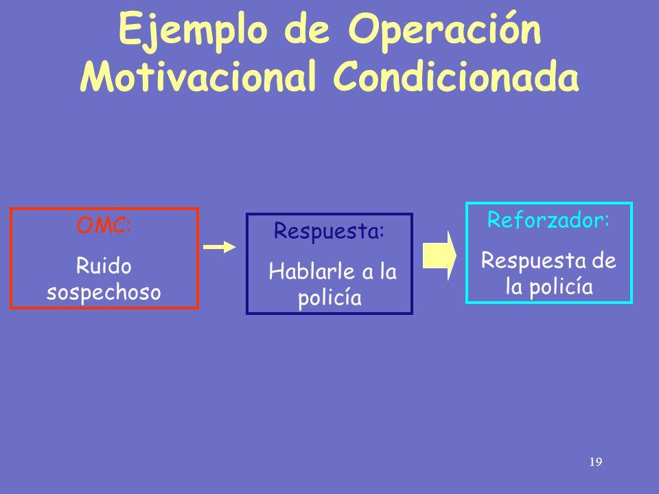 19 Ejemplo de Operación Motivacional Condicionada OMC: Ruido sospechoso Respuesta: Hablarle a la policía Reforzador: Respuesta de la policía