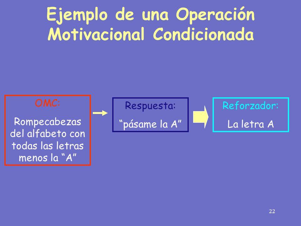 22 Ejemplo de una Operación Motivacional Condicionada OMC: Rompecabezas del alfabeto con todas las letras menos la A Respuesta: pásame la A Reforzador