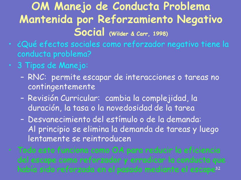 32 OM Manejo de Conducta Problema Mantenida por Reforzamiento Negativo Social (Wilder & Carr, 1998) ¿Qué efectos sociales como reforzador negativo tie