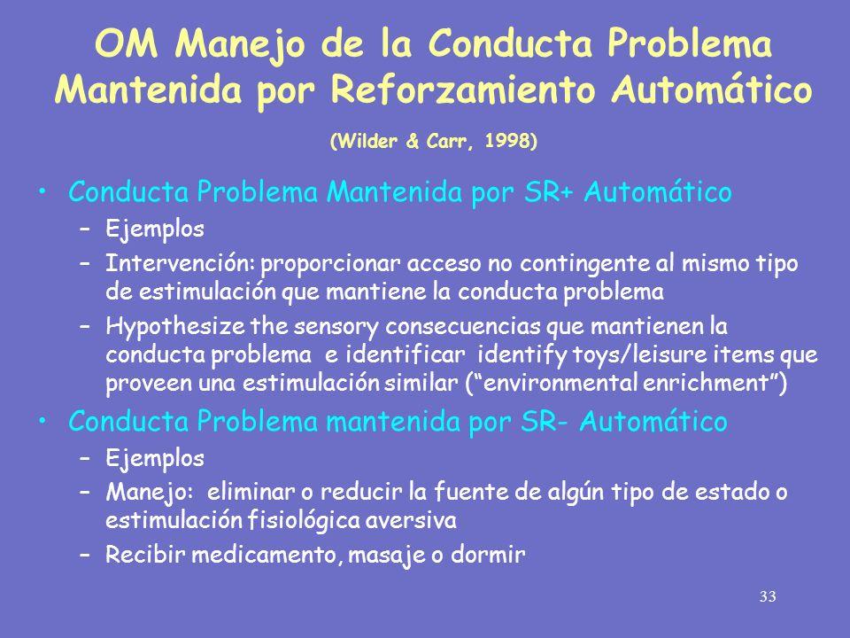 33 OM Manejo de la Conducta Problema Mantenida por Reforzamiento Automático (Wilder & Carr, 1998) Conducta Problema Mantenida por SR+ Automático –Ejem