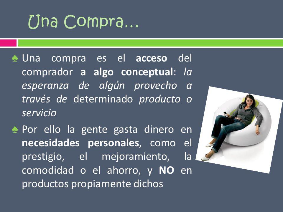 Una Compra… Una compra es el acceso del comprador a algo conceptual: la esperanza de algún provecho a través de determinado producto o servicio Por el