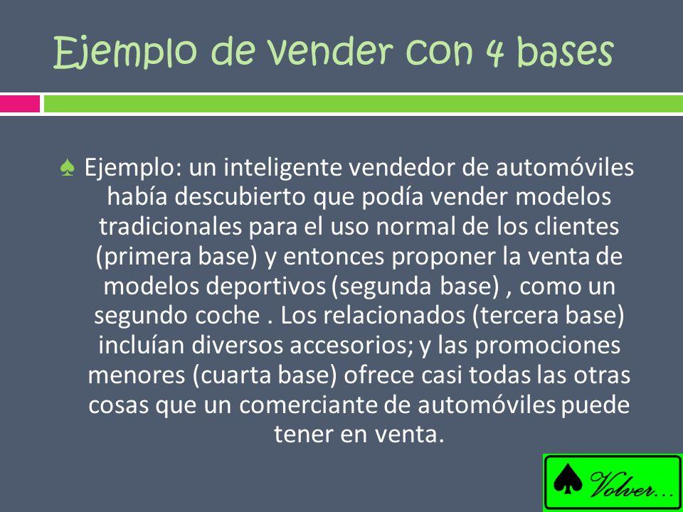 Ejemplo de vender con 4 bases Ejemplo: un inteligente vendedor de automóviles había descubierto que podía vender modelos tradicionales para el uso nor