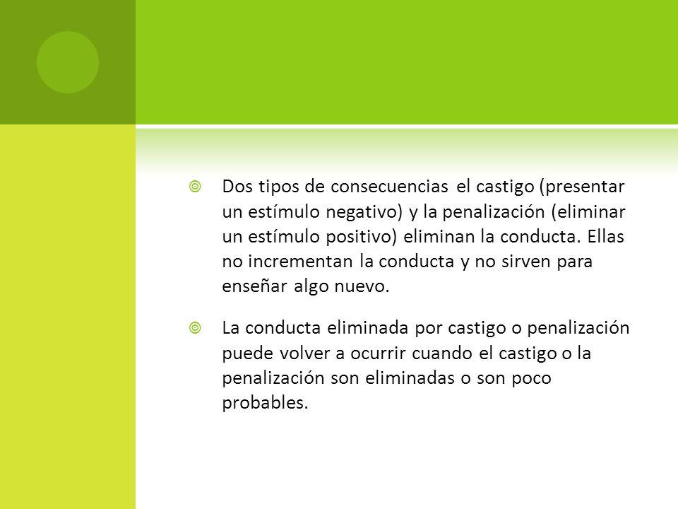 Dos tipos de consecuencias el castigo (presentar un estímulo negativo) y la penalización (eliminar un estímulo positivo) eliminan la conducta. Ellas n