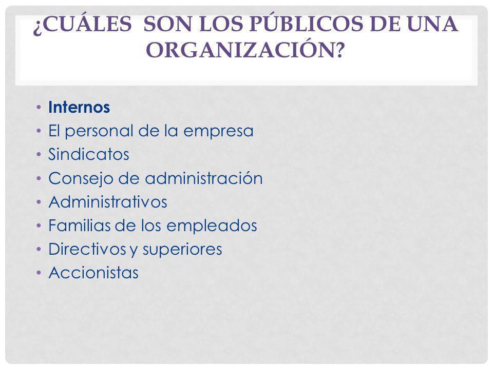 ¿CUÁLES SON LOS PÚBLICOS DE UNA ORGANIZACIÓN? Internos El personal de la empresa Sindicatos Consejo de administración Administrativos Familias de los