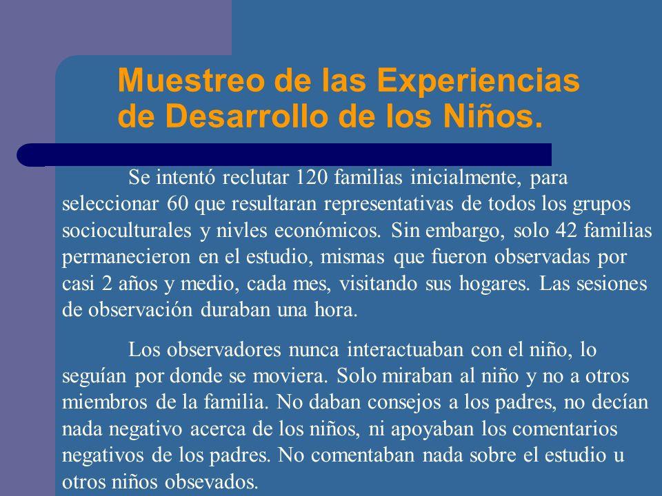 ENTRENAMIENTO DE LOS OBSERVADORES : Los primeros 4 empezaron viendo videos de interacciones padres-hijos y haciendo registros contínuos.