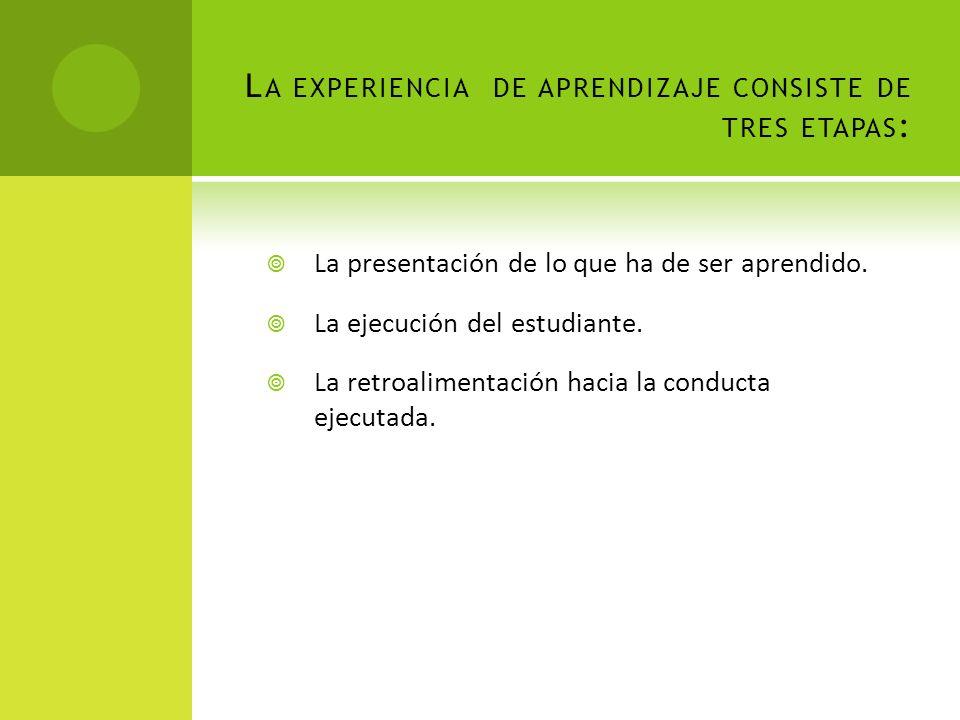 L A EXPERIENCIA DE APRENDIZAJE CONSISTE DE TRES ETAPAS : La presentación de lo que ha de ser aprendido.