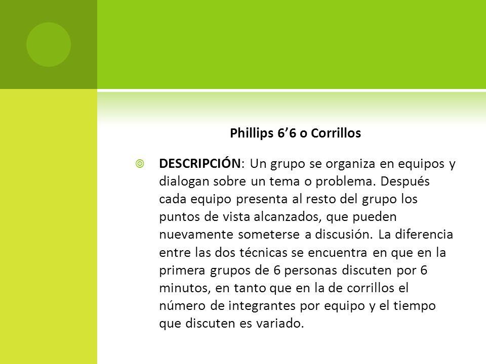 Phillips 66 o Corrillos DESCRIPCIÓN: Un grupo se organiza en equipos y dialogan sobre un tema o problema. Después cada equipo presenta al resto del gr