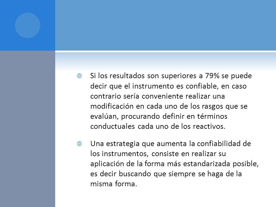 Si los resultados son superiores a 79% se puede decir que el instrumento es confiable, en caso contrario sería conveniente realizar una modificación e