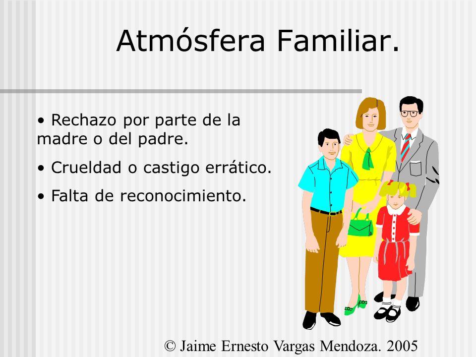 Atmósfera Familiar. Rechazo por parte de la madre o del padre. Crueldad o castigo errático. Falta de reconocimiento. © Jaime Ernesto Vargas Mendoza. 2