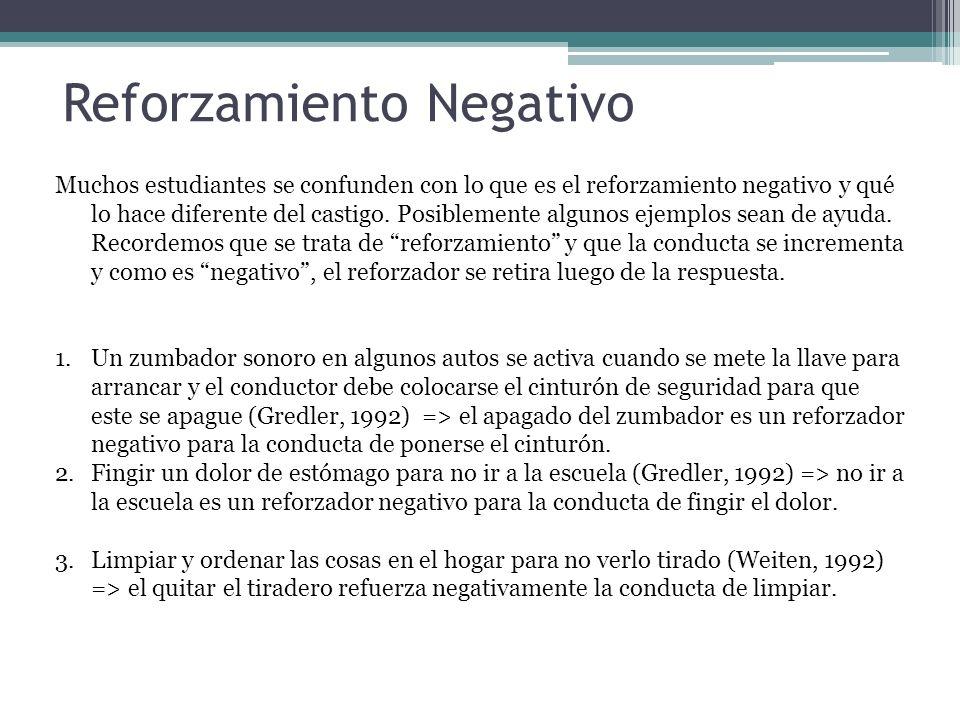 Reforzamiento Negativo Muchos estudiantes se confunden con lo que es el reforzamiento negativo y qué lo hace diferente del castigo. Posiblemente algun