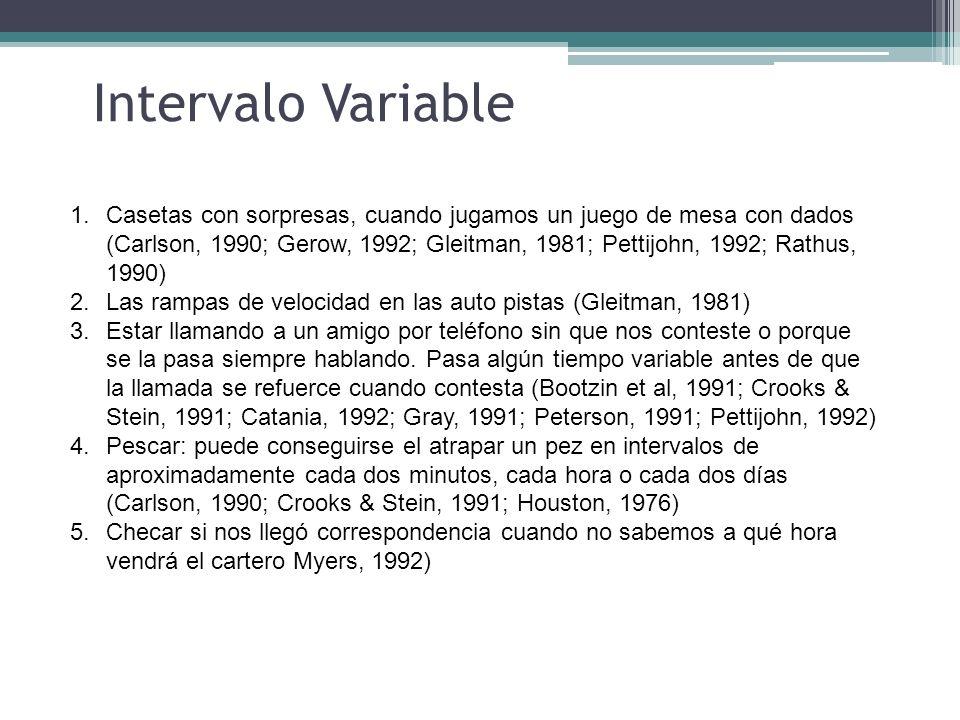 Intervalo Variable 1.Casetas con sorpresas, cuando jugamos un juego de mesa con dados (Carlson, 1990; Gerow, 1992; Gleitman, 1981; Pettijohn, 1992; Ra