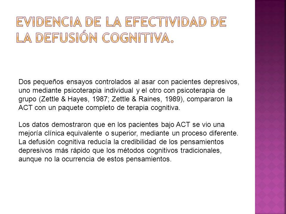 Dos pequeños ensayos controlados al asar con pacientes depresivos, uno mediante psicoterapia individual y el otro con psicoterapia de grupo (Zettle &