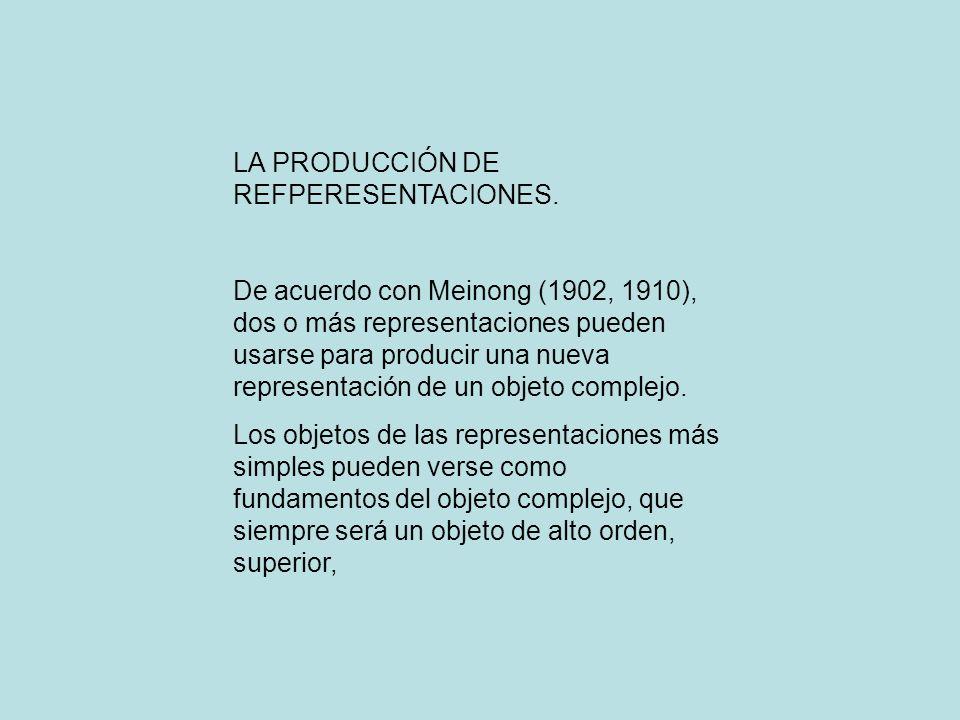 LA PRODUCCIÓN DE REFPERESENTACIONES. De acuerdo con Meinong (1902, 1910), dos o más representaciones pueden usarse para producir una nueva representac