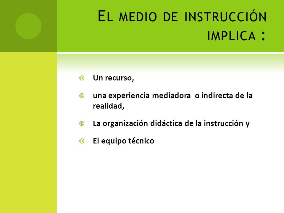 E L MEDIO DE INSTRUCCIÓN IMPLICA : Un recurso, una experiencia mediadora o indirecta de la realidad, La organización didáctica de la instrucción y El