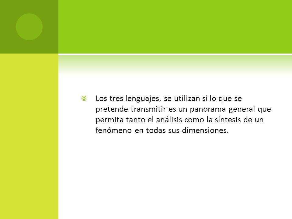 Los tres lenguajes, se utilizan si lo que se pretende transmitir es un panorama general que permita tanto el análisis como la síntesis de un fenómeno