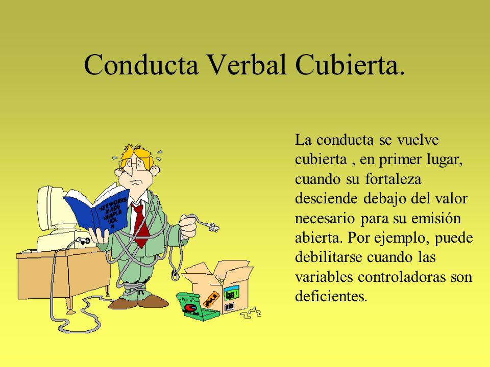 Conducta Verbal Cubierta. La conducta se vuelve cubierta, en primer lugar, cuando su fortaleza desciende debajo del valor necesario para su emisión ab