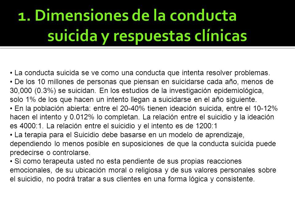 (1) el cliente se siente abandonado, (2) la etiqueta y el estigma puede determinar su conducta, (3) se pierde autonomía y la esencia de la crisis suicida es una batalla con el auto control que tiene uno sobre los impulsos suicidas.