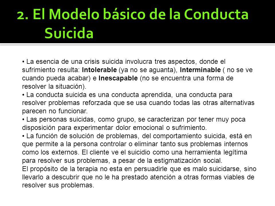 La esencia de una crisis suicida involucra tres aspectos, donde el sufrimiento resulta: Intolerable (ya no se aguanta), Interminable ( no se ve cuando pueda acabar) e Inescapable (no se encuentra una forma de resolver la situación).