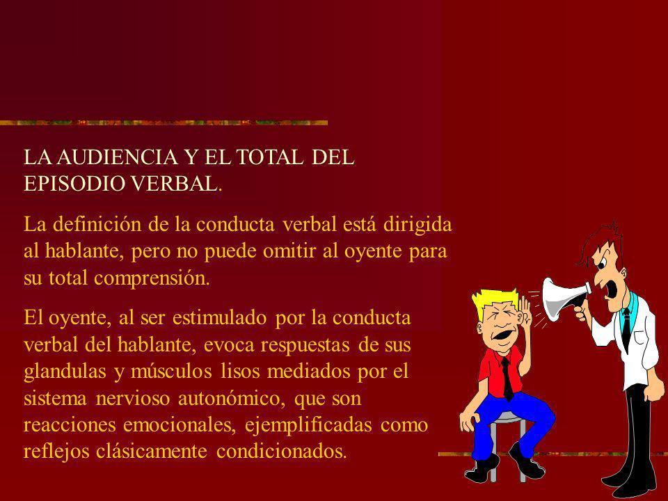 LA AUDIENCIA Y EL TOTAL DEL EPISODIO VERBAL. La definición de la conducta verbal está dirigida al hablante, pero no puede omitir al oyente para su tot