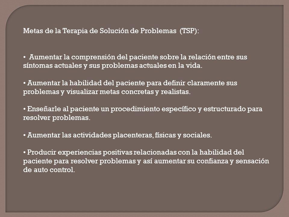 Tipos de TSP: Terapia de Solución de Problemas Sociales (Durilla and Nezu, 1987).