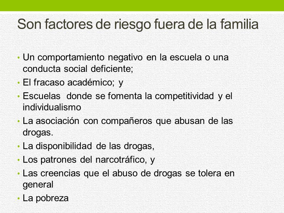 Son factores de riesgo en la familia La falta de cariño y respaldo por parte de los padres o de los cuidadores; Una crianza ineficiente; y Un cuidador