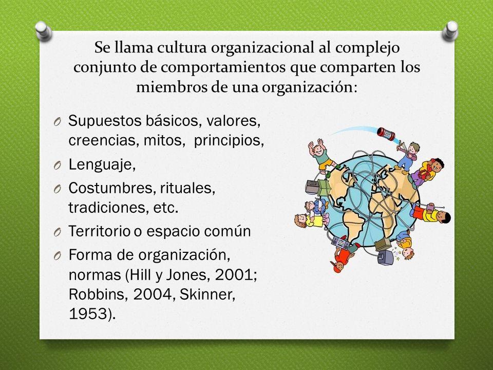 Se llama cultura organizacional al complejo conjunto de comportamientos que comparten los miembros de una organización: O Supuestos básicos, valores,