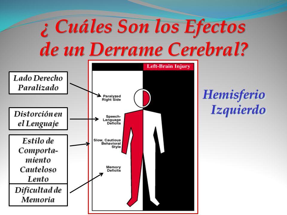 ¿ Cuáles Son los Efectos de un Derrame Cerebral? Hemisferio Izquierdo Lado Derecho Paralizado Distorción en el Lenguaje Estilo de Comporta- miento Cau