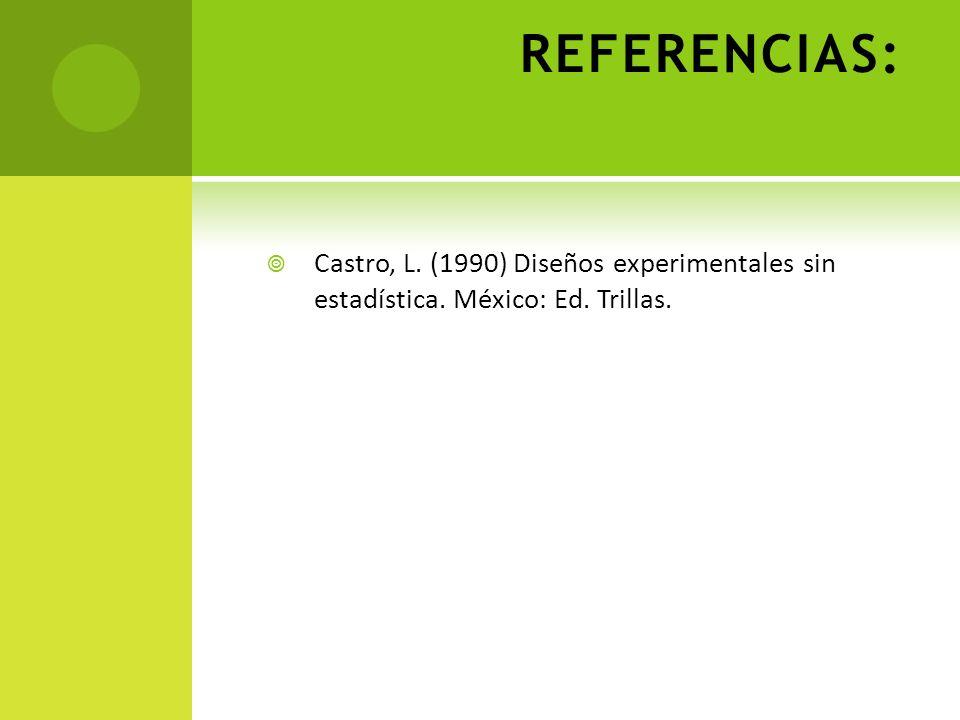 REFERENCIAS: Castro, L. (1990) Diseños experimentales sin estadística. México: Ed. Trillas.