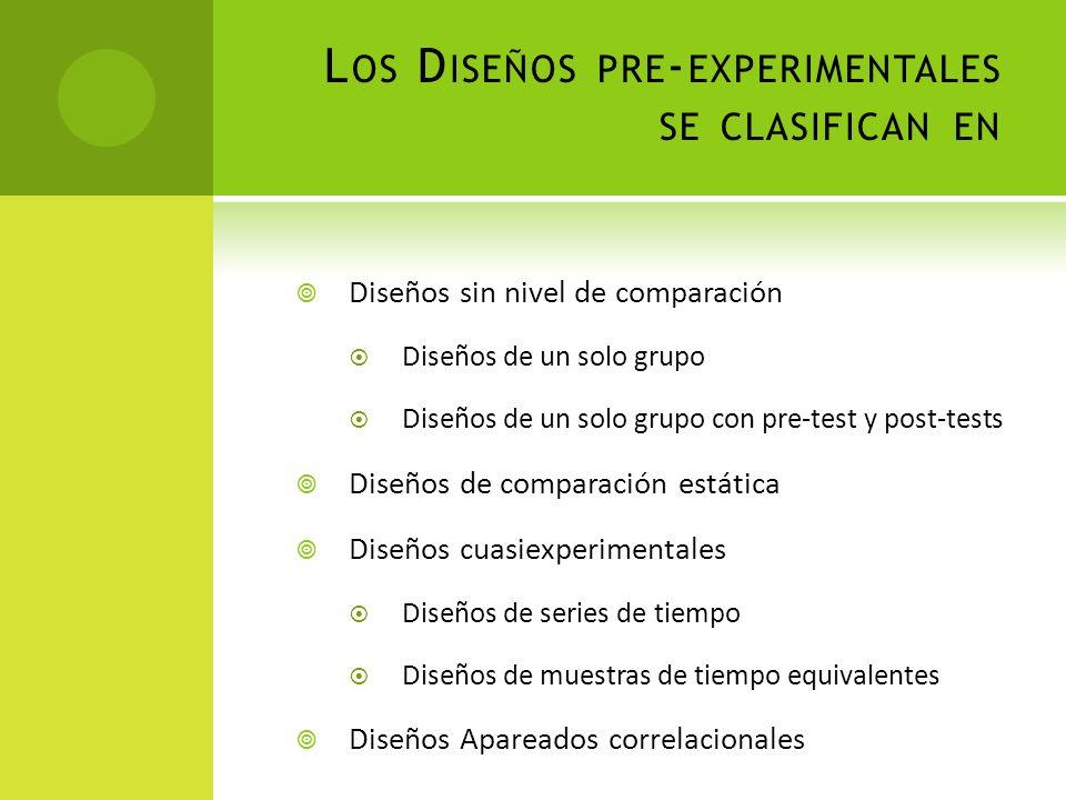 L OS D ISEÑOS PRE - EXPERIMENTALES SE CLASIFICAN EN Diseños sin nivel de comparación Diseños de un solo grupo Diseños de un solo grupo con pre-test y