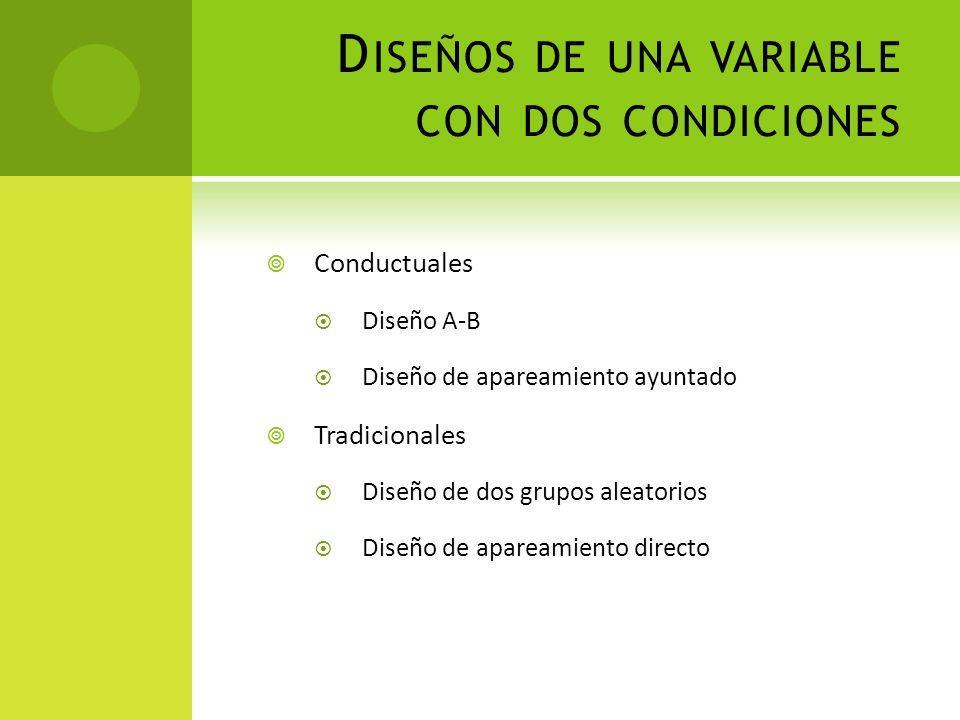 D ISEÑOS DE UNA VARIABLE CON DOS CONDICIONES Conductuales Diseño A-B Diseño de apareamiento ayuntado Tradicionales Diseño de dos grupos aleatorios Dis
