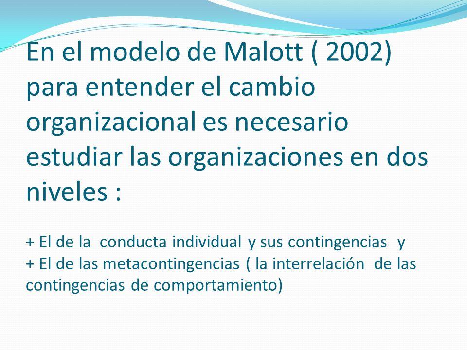 En el modelo de Malott ( 2002) para entender el cambio organizacional es necesario estudiar las organizaciones en dos niveles : + El de la conducta individual y sus contingencias y + El de las metacontingencias ( la interrelación de las contingencias de comportamiento)